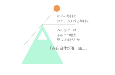 プロフィール|mcolore(モアカラー)