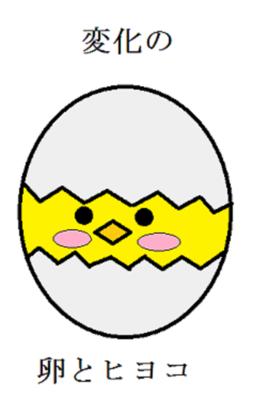 プロフィール画像|変化の卵とヒヨコ